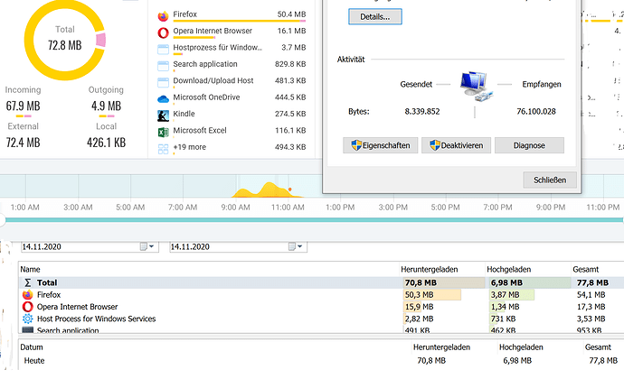 Combined_Smartphone_USB_tethering