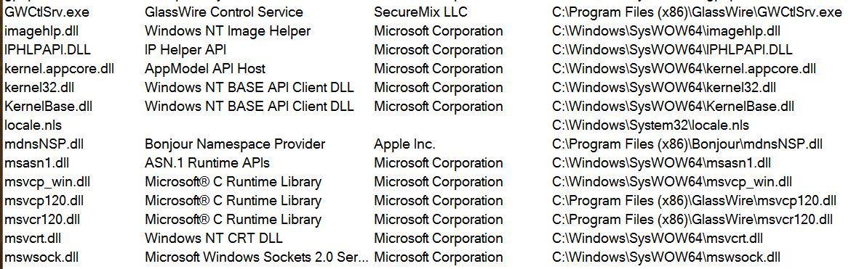 Hogging CPU - MSVCR120? SetUnobservedExce - GlassWire Help